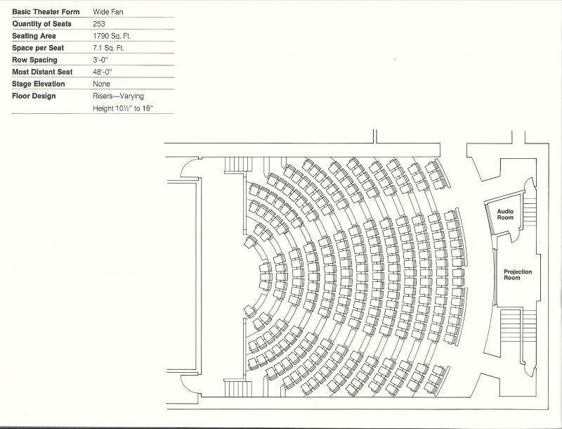 cinema seating layout