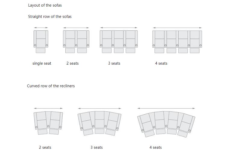 cinema sofa layout