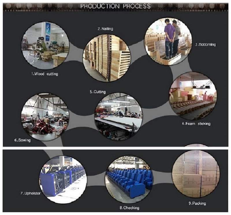 electric theater seats production process